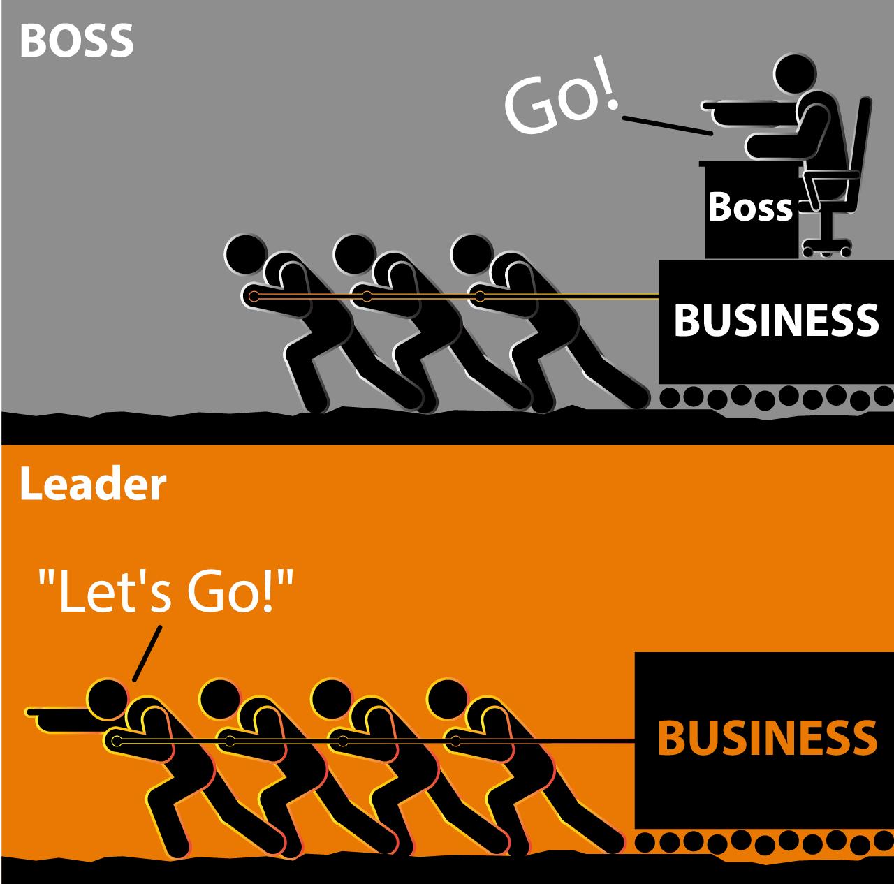 Koniec ery liderów nakazujących