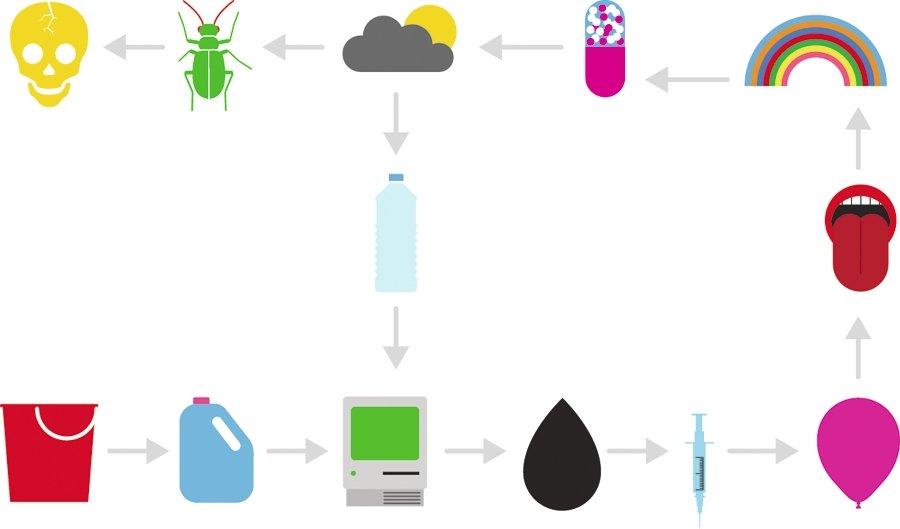 Nowa rewolucja naukowa
