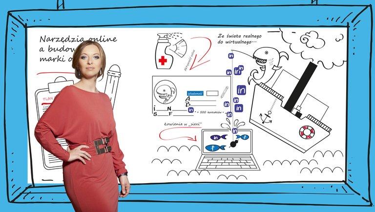 Jak wykorzystać narzędzia online do budowania marki osobistej?